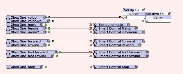 One Remote mit Smart Remote verbunden